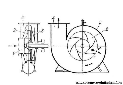 Как изготовить насос