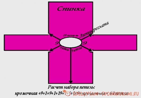 КАРДИГАН СПИЦАМИ