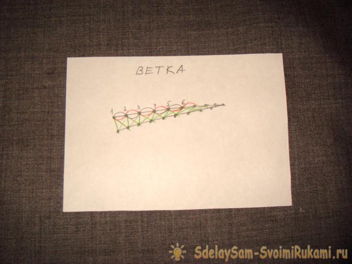 Картина в технике изонить Веточка рябин