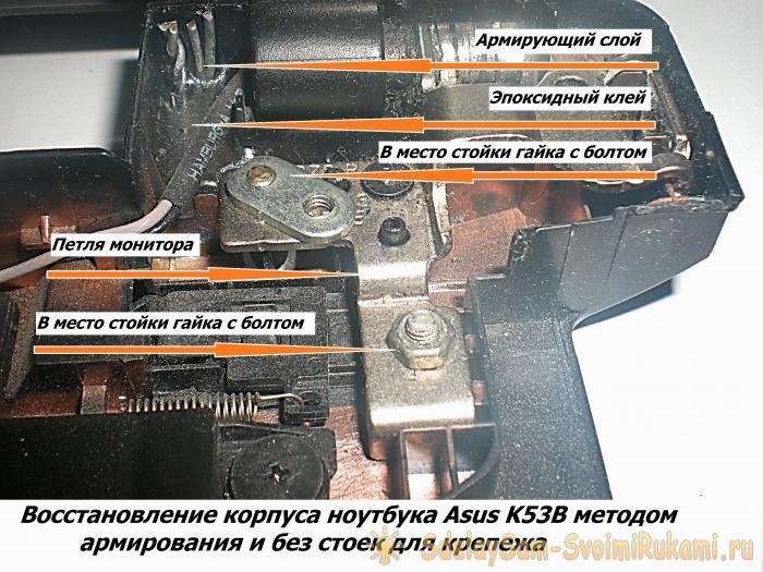 Способы восстановления корпуса ноутбука