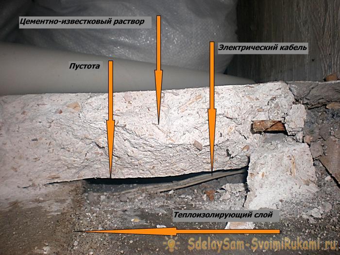 Ways to restore the floor screed