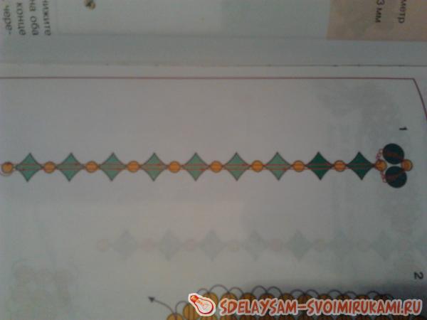 ternary pattern