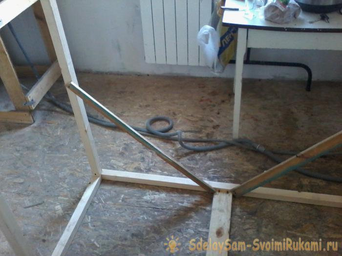 Scaffolding do it yourself