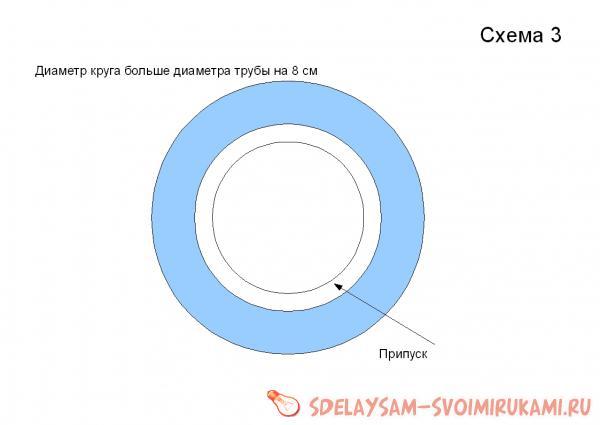 схема круг