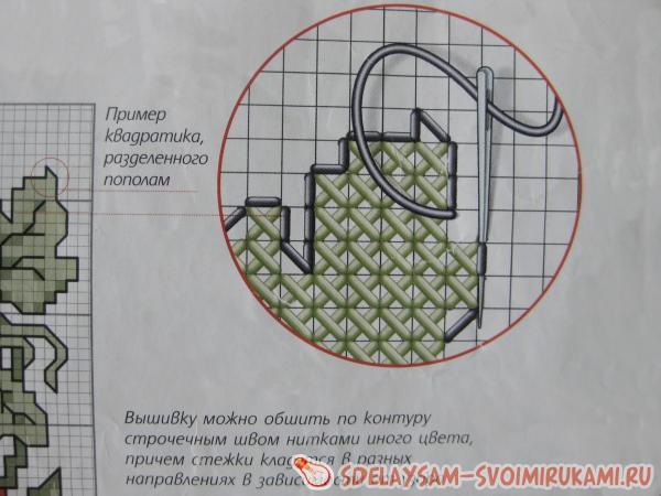 Вышивка крестом обшивка контура