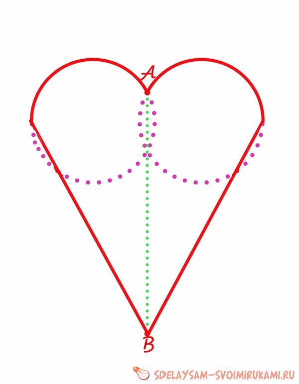 прямые касательные линии,