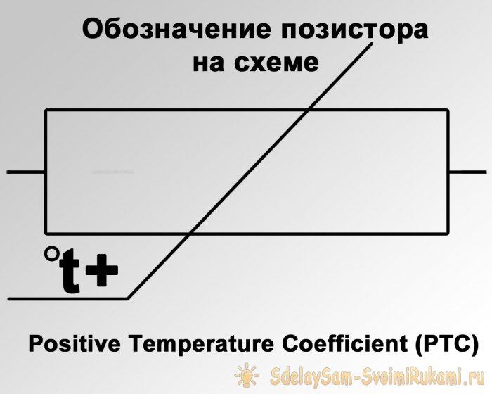 Позистор и термистор в чем отличие