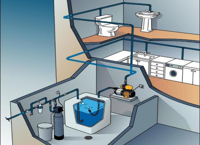 1522833384 10 - Повышаем давление воды в частном доме