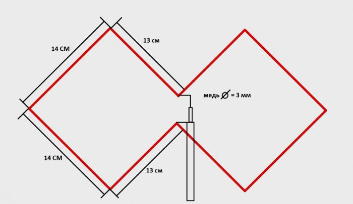 Simple antenna for digital television