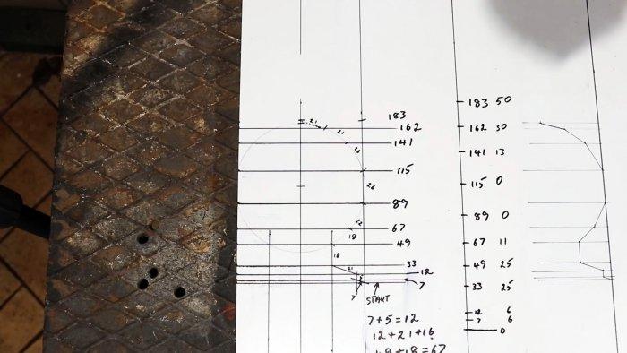 Как сделать красивый набалдашник на столбике из профильной трубы