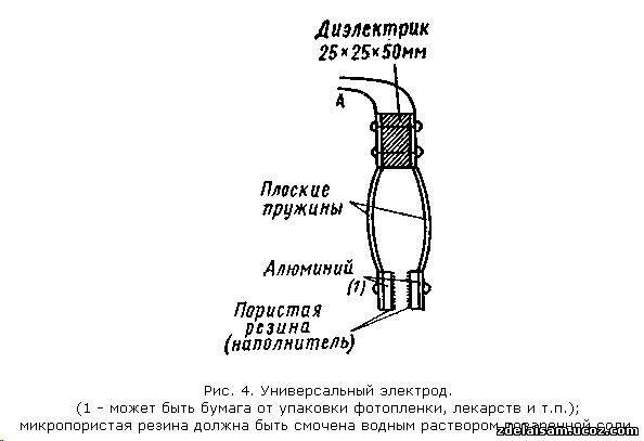 Как сделать детектор лжи из бумаги