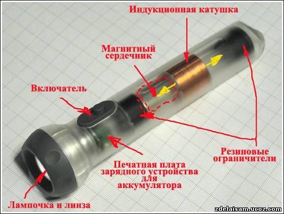 Магнитный фонарик своими руками