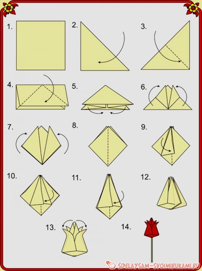 Как сделать простой цветок из бумаги поэтапно для детей